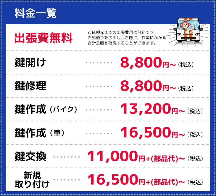 堺市堺区の作業料金